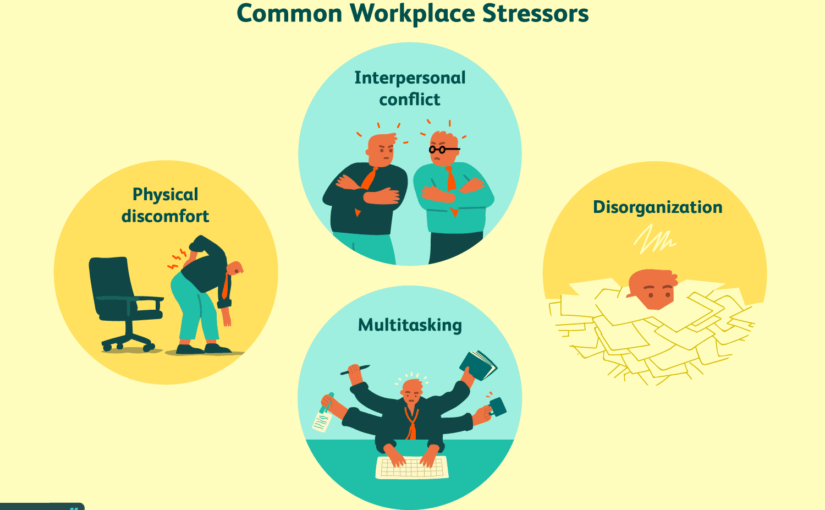 Workplace Stress – How to Deal With Its Effects