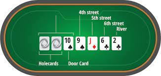How to Play Seven Card Stud